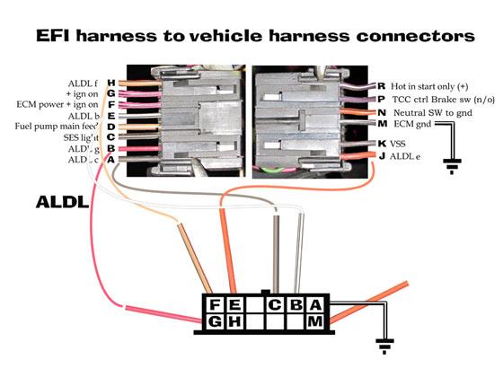 Tpi Wiring - Help
